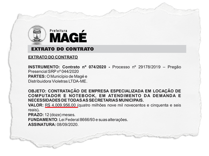 Magé contratou R$ 4 milhões em aluguel de computadores sem revelar a quantidade de equipamentos a ser fornecida