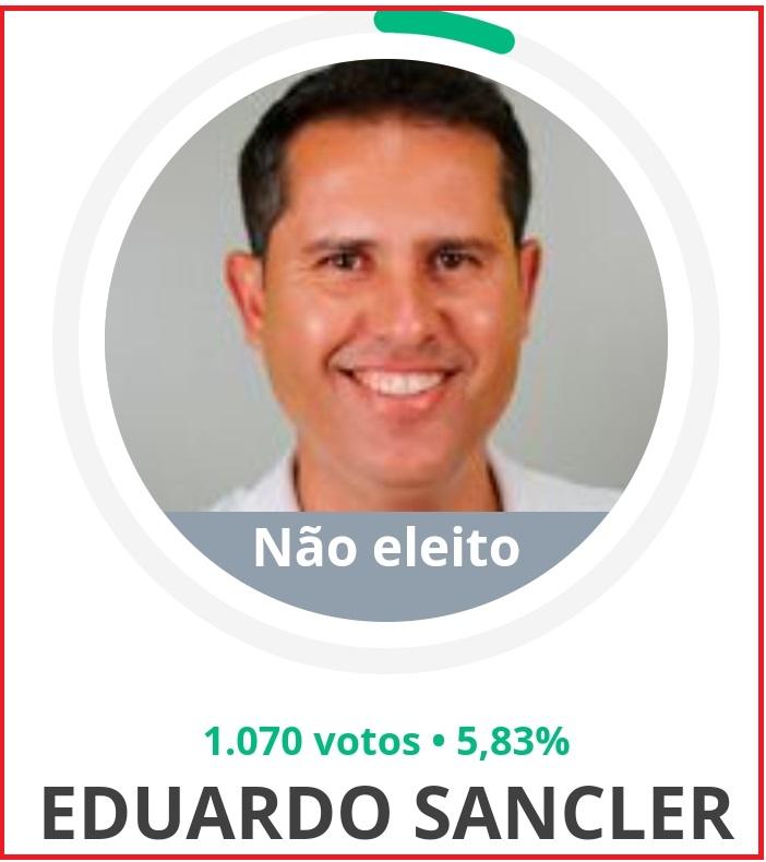 Itatiaia: Representação de empresa que não recebeu pelos serviços prestados leva o MP a abrir investigação contra candidato a prefeito