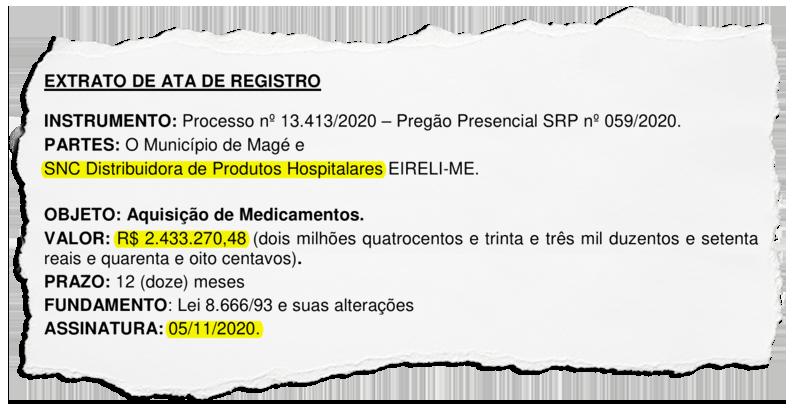 Magé: licitações para compra de insumos e medicamentos feitas nos últimos meses do governo anterior chegam a cerca de R$ 67,7 milhões, mas onde estão as publicações dos atos de homologação e as atas completas?