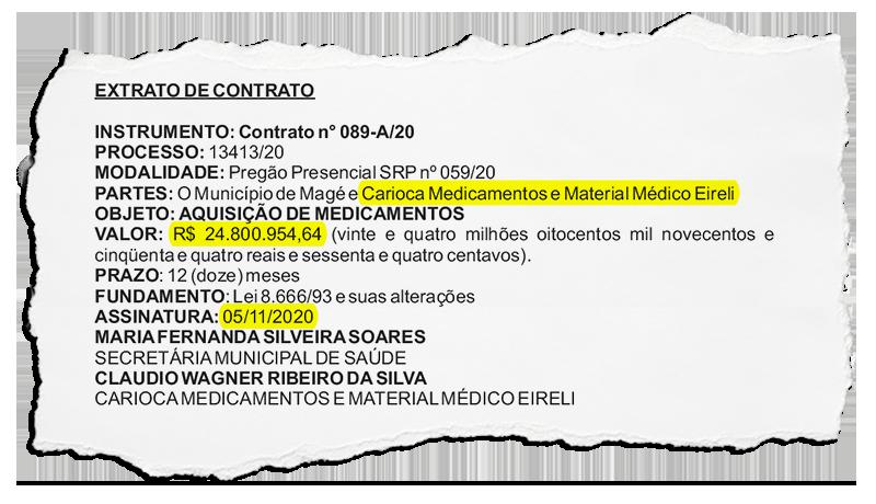 Magé: Com validação pela atual gestão de contratos não publicados pelo governo passado, faturamento de empresas investigadas pelo MP e o TCE pode chegar a R$ 55,2 milhões